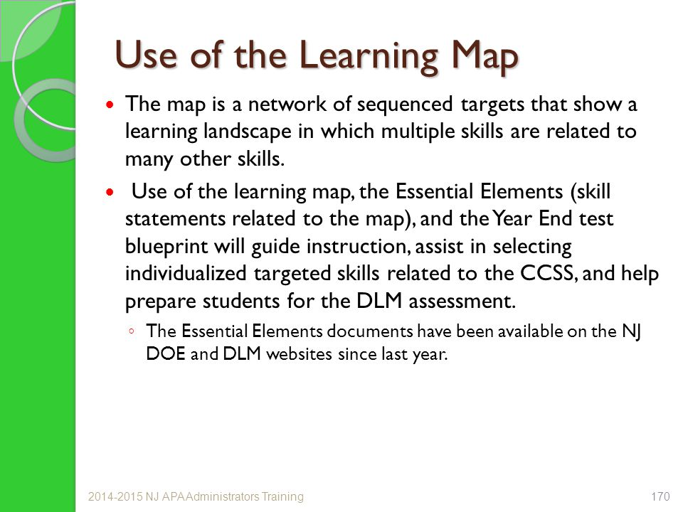Use of the Learning Map The map is a network of sequenced targets that show a learning landscape in which multiple skills are related to many other sk