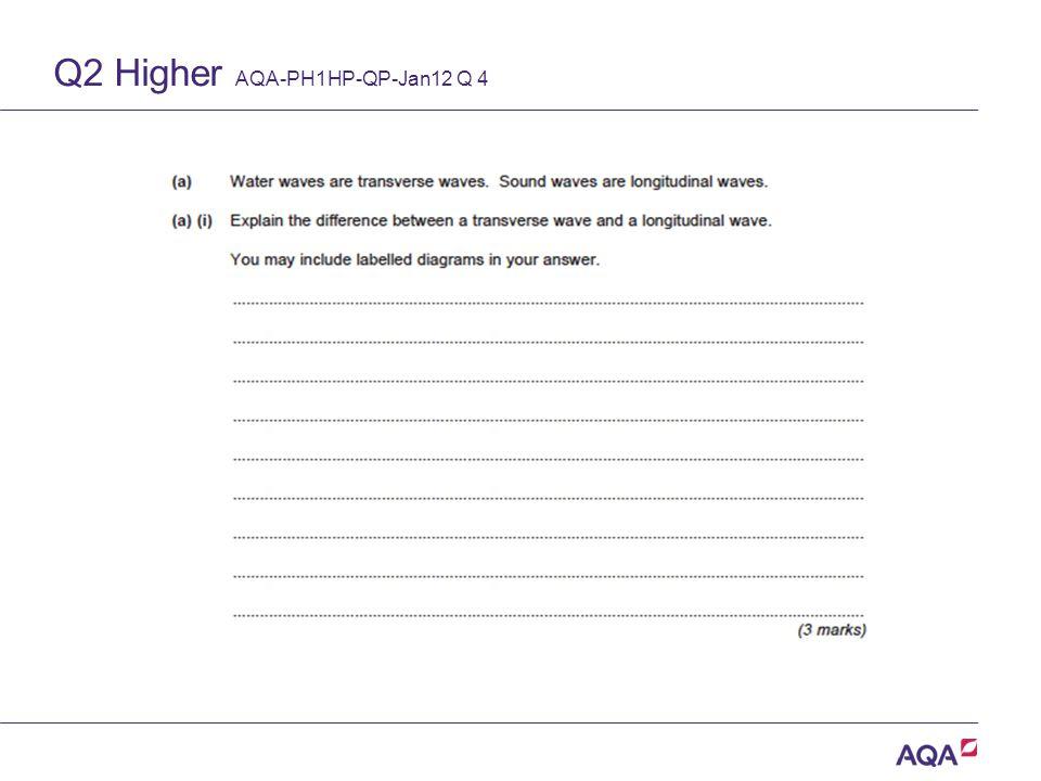 Q2 Higher AQA-PH1HP-QP-Jan12 Q 4 Version 2.0 Copyright © AQA and its licensors.