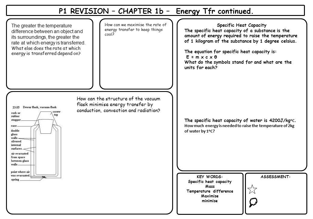 KEY WORDS: Joule Efficiency Sankey Diagram Useful energy conservation ASSESSMENT: Conservation of energy.