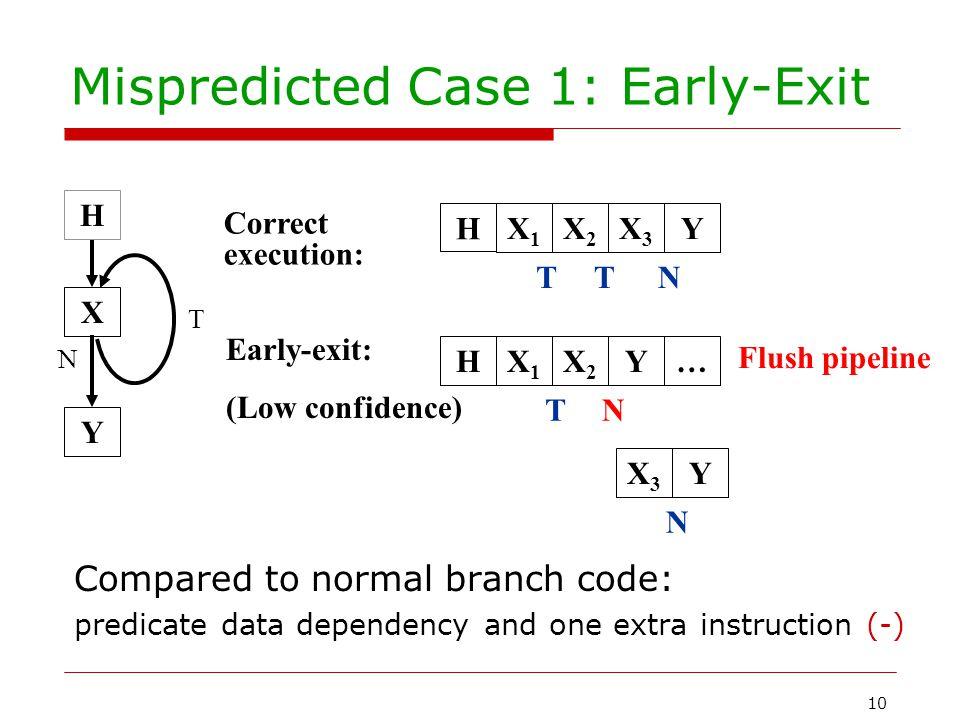 10 Mispredicted Case 1: Early-Exit X1X1 X2X2 X3X3 Y TTN Correct execution: Early-exit: (Low confidence) X1X1 X2X2 T Y N X3X3 Y N Flush pipeline Compar