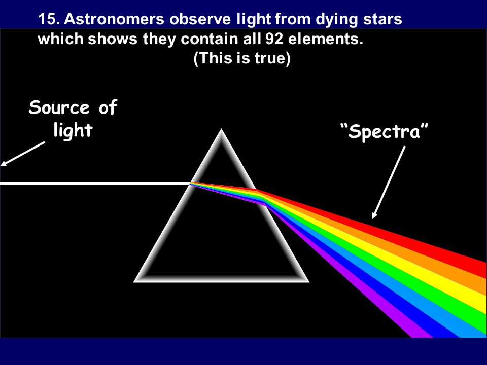 Source of light Spectra 15.