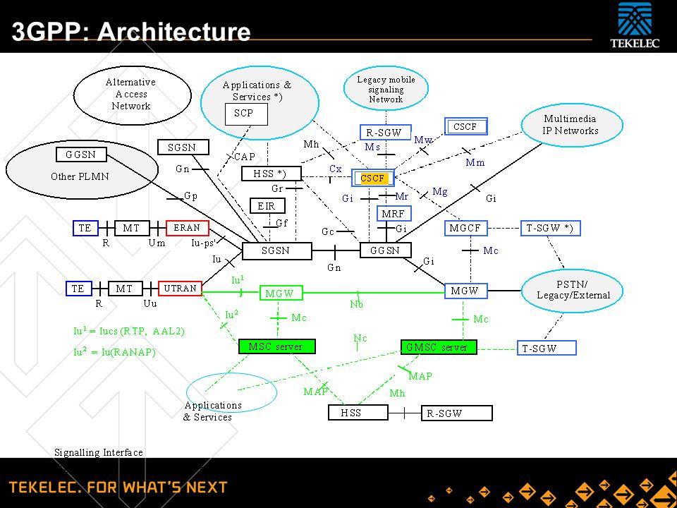 Tekelec Confidential 3GPP: Architecture