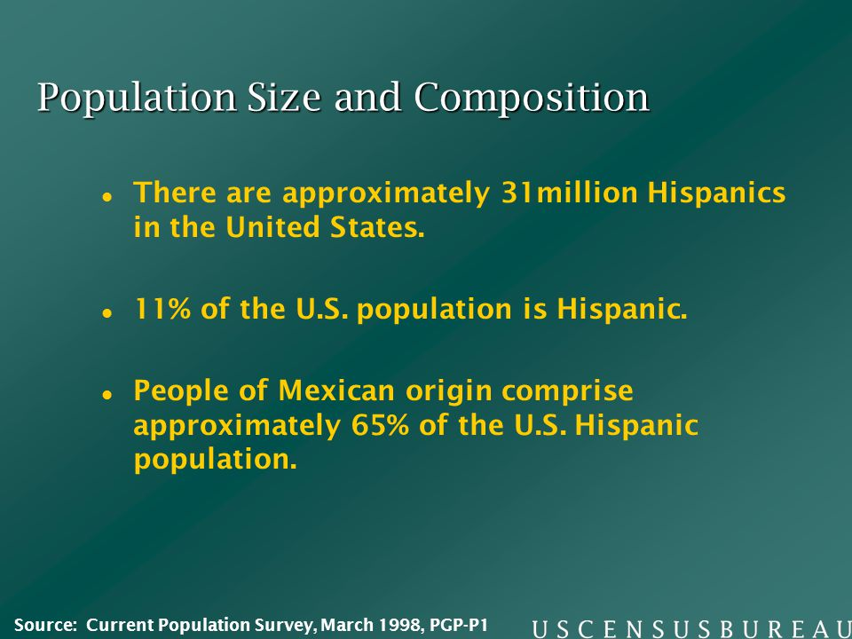 Population Size and Composition There are approximately 31million Hispanics in the United States.