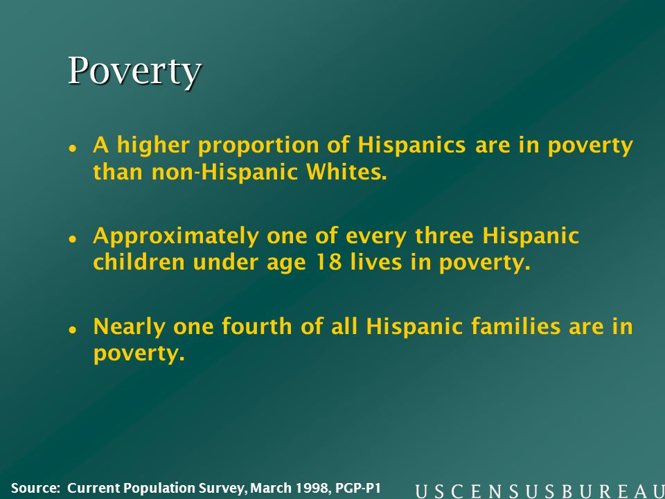 Poverty A higher proportion of Hispanics are in poverty than non-Hispanic Whites. Approximately one of every three Hispanic children under age 18 live