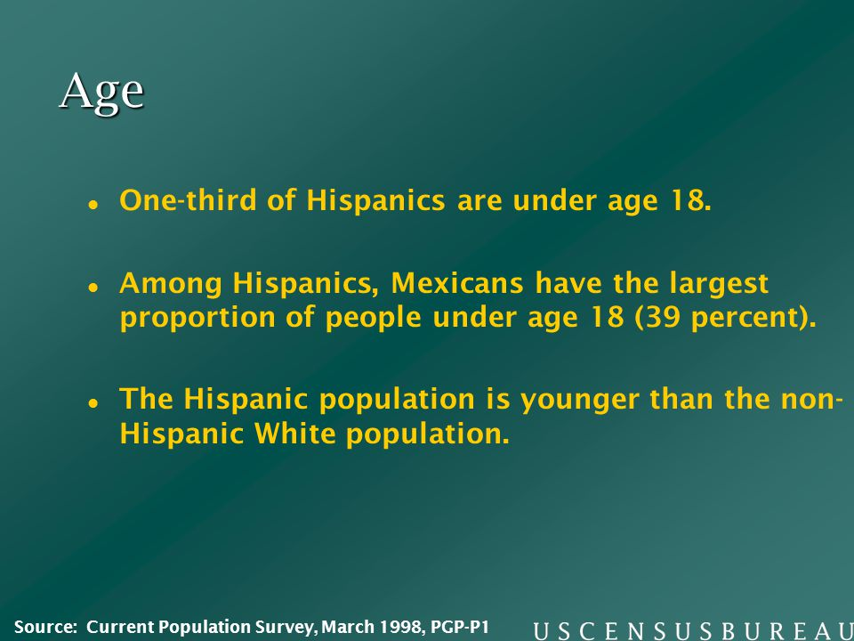 Age One-third of Hispanics are under age 18.