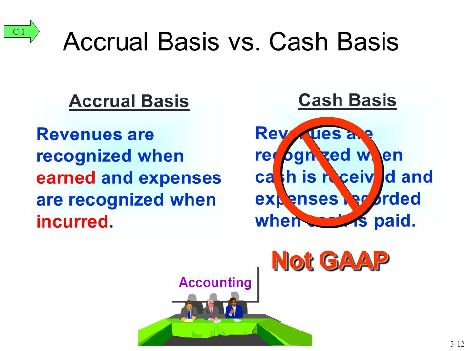 Accounting Accrual Basis vs. Cash Basis Accrual Basis Revenues are recognized when earned and expenses are recognized when incurred. Cash Basis Revenu