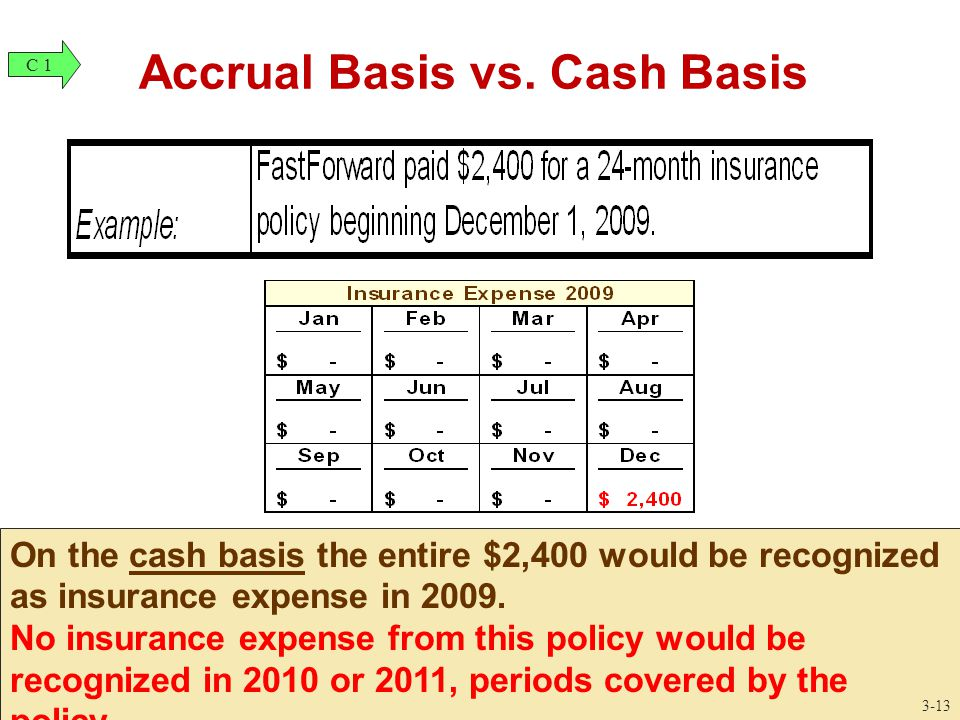 Accrual Basis vs. Cash Basis On the cash basis the entire $2,400 would be recognized as insurance expense in 2009. No insurance expense from this poli