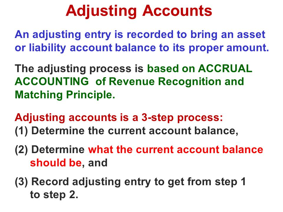 Adjusting Accounts An adjusting entry is recorded to bring an asset or liability account balance to its proper amount. The adjusting process is based