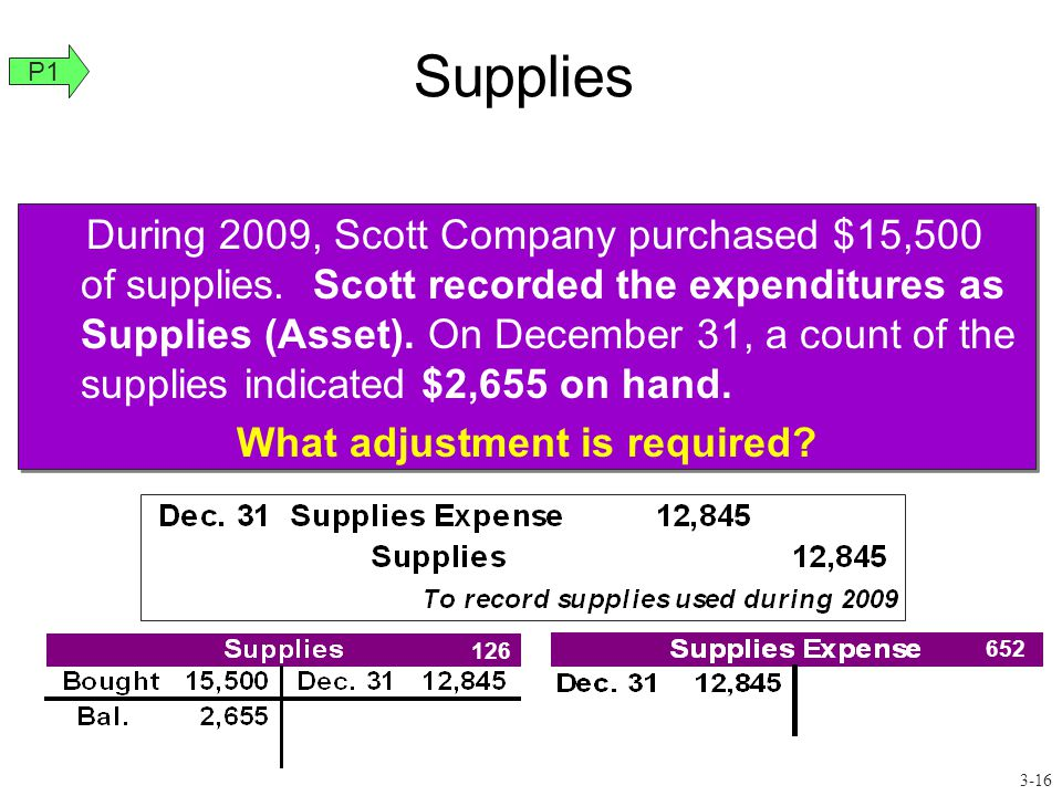 Supplies During 2009, Scott Company purchased $15,500 of supplies. Scott recorded the expenditures as Supplies (Asset). On December 31, a count of the