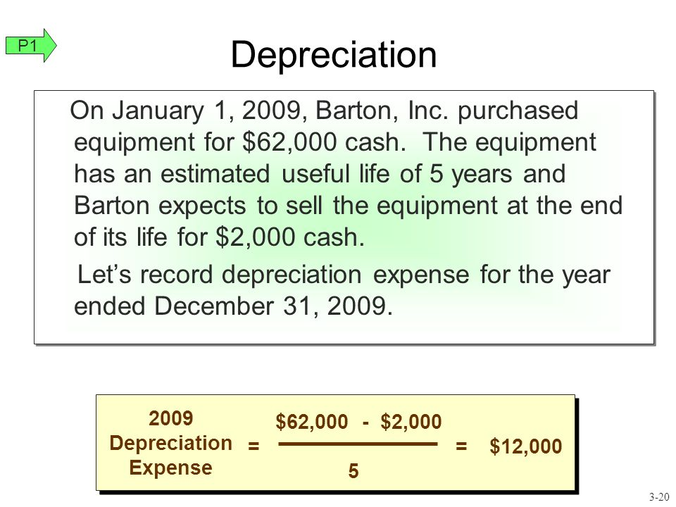 Depreciation On January 1, 2009, Barton, Inc. purchased equipment for $62,000 cash. The equipment has an estimated useful life of 5 years and Barton e