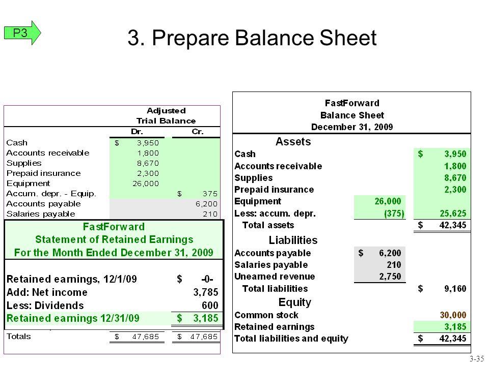 3.Prepare Balance Sheet P3 3-35