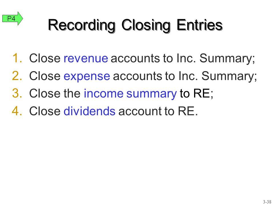 Recording Closing Entries 1.Close revenue accounts to Inc.
