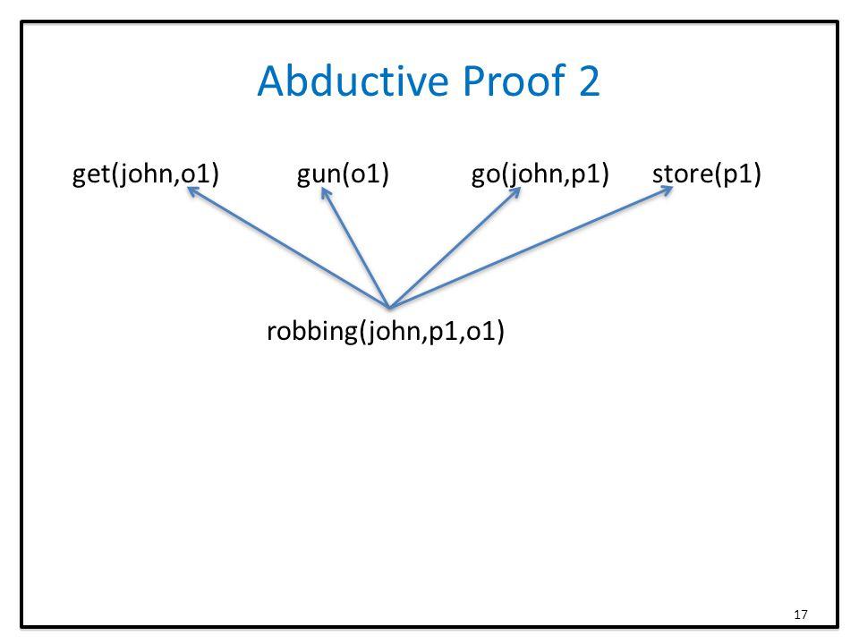 Abductive Proof 2 get(john,o1) gun(o1) go(john,p1) store(p1) robbing(john,p1,o1) 17