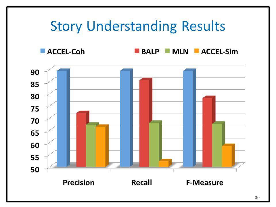 Story Understanding Results 30