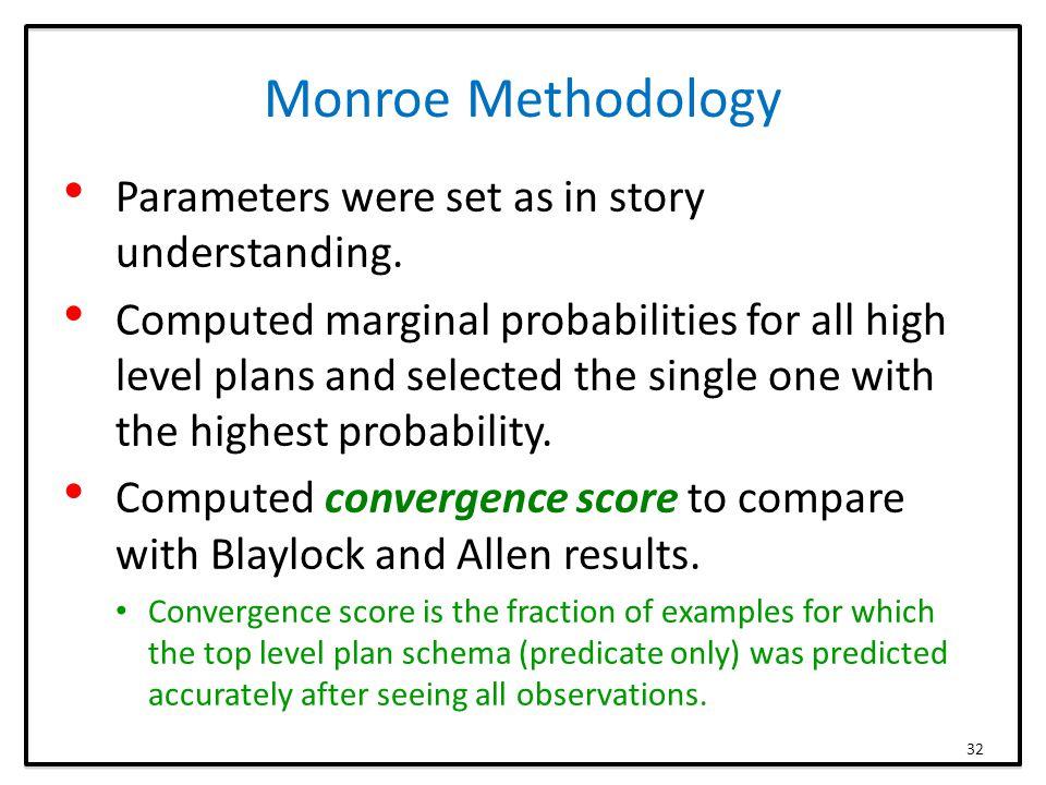Monroe Methodology Parameters were set as in story understanding.