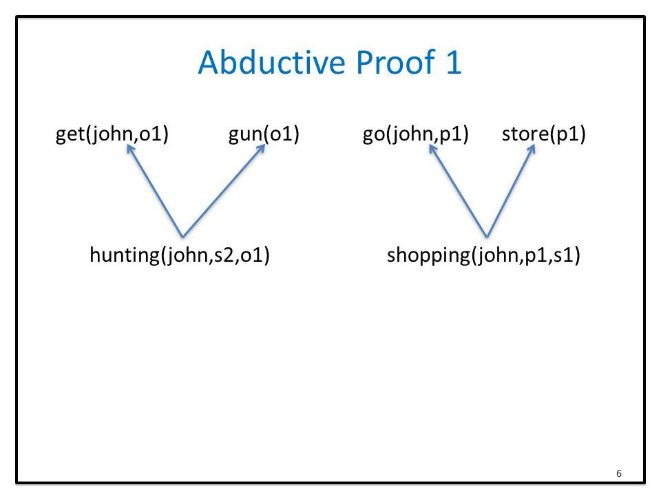 Abductive Proof 1 get(john,o1) gun(o1) go(john,p1) store(p1) hunting(john,s2,o1)shopping(john,p1,s1) 6