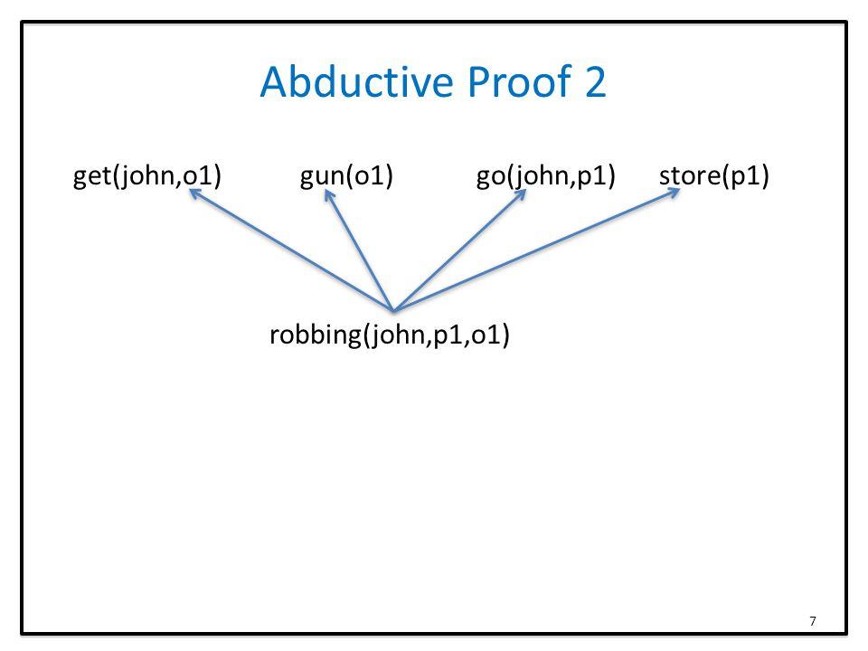 Abductive Proof 2 get(john,o1) gun(o1) go(john,p1) store(p1) robbing(john,p1,o1) 7