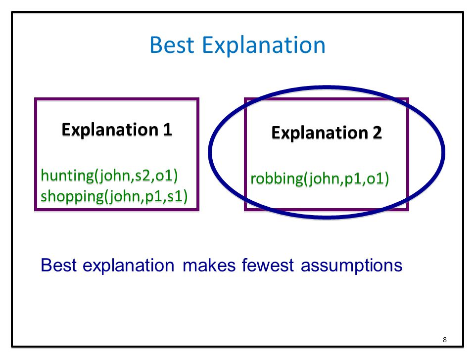 Best Explanation 8 Explanation 1 hunting(john,s2,o1) shopping(john,p1,s1) Explanation 1 hunting(john,s2,o1) shopping(john,p1,s1) Explanation 2 robbing(john,p1,o1) Explanation 2 robbing(john,p1,o1) Best explanation makes fewest assumptions