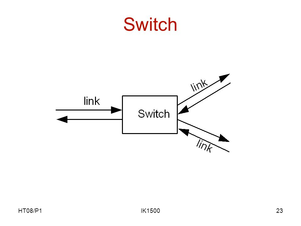 HT08/P1IK150023 Switch