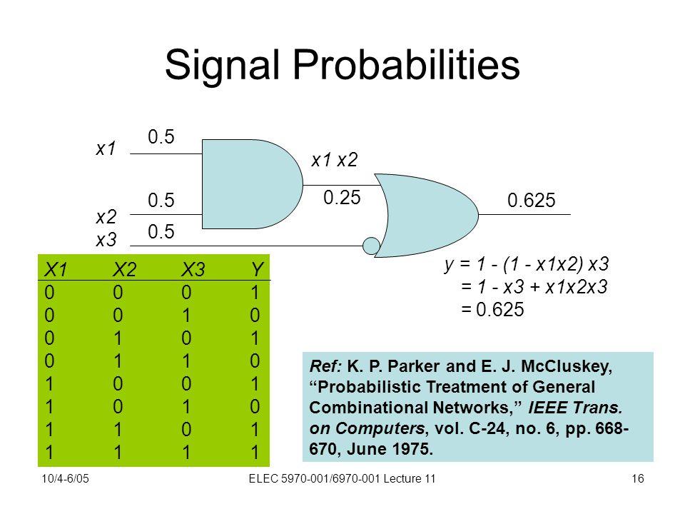 10/4-6/05ELEC 5970-001/6970-001 Lecture 1116 Signal Probabilities x1 x2 x3 x1 x2 y = 1 - (1 - x1x2) x3 = 1 - x3 + x1x2x3 = 0.625 X1X2X3Y 0001 0010 0101 0110 1001 1010 1101 1111 0.5 0.25 0.625 Ref: K.