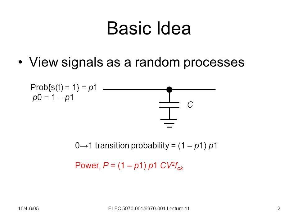 10/4-6/05ELEC 5970-001/6970-001 Lecture 112 Basic Idea View signals as a random processes Prob{s(t) = 1} = p1 p0 = 1 – p1 C 0→1 transition probability = (1 – p1) p1 Power, P = (1 – p1) p1 CV 2 f ck