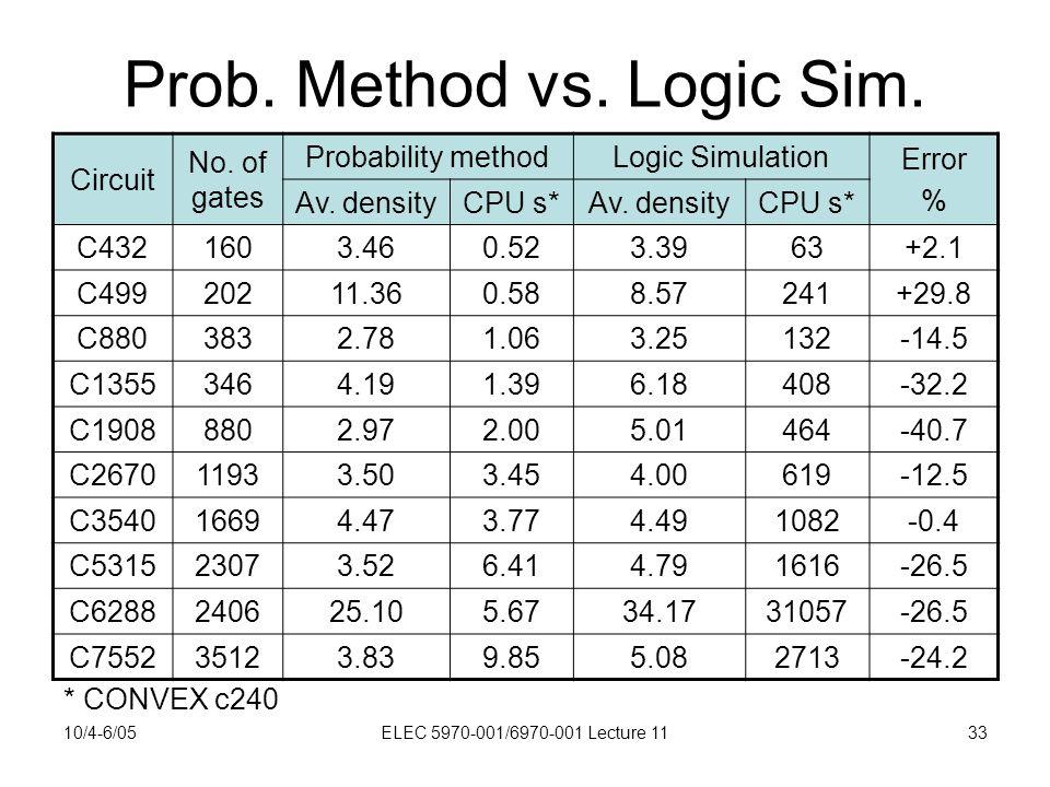 10/4-6/05ELEC 5970-001/6970-001 Lecture 1133 Prob.