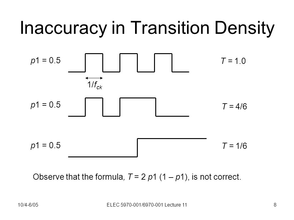 10/4-6/05ELEC 5970-001/6970-001 Lecture 118 Inaccuracy in Transition Density 1/f ck p1 = 0.5 T = 1.0 p1 = 0.5 T = 4/6 p1 = 0.5 T = 1/6 Observe that the formula, T = 2 p1 (1 – p1), is not correct.