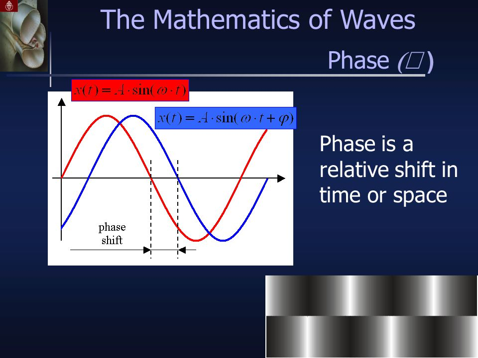 The Mathematics of Waves Phase   ) Phase is a relative shift in time or space