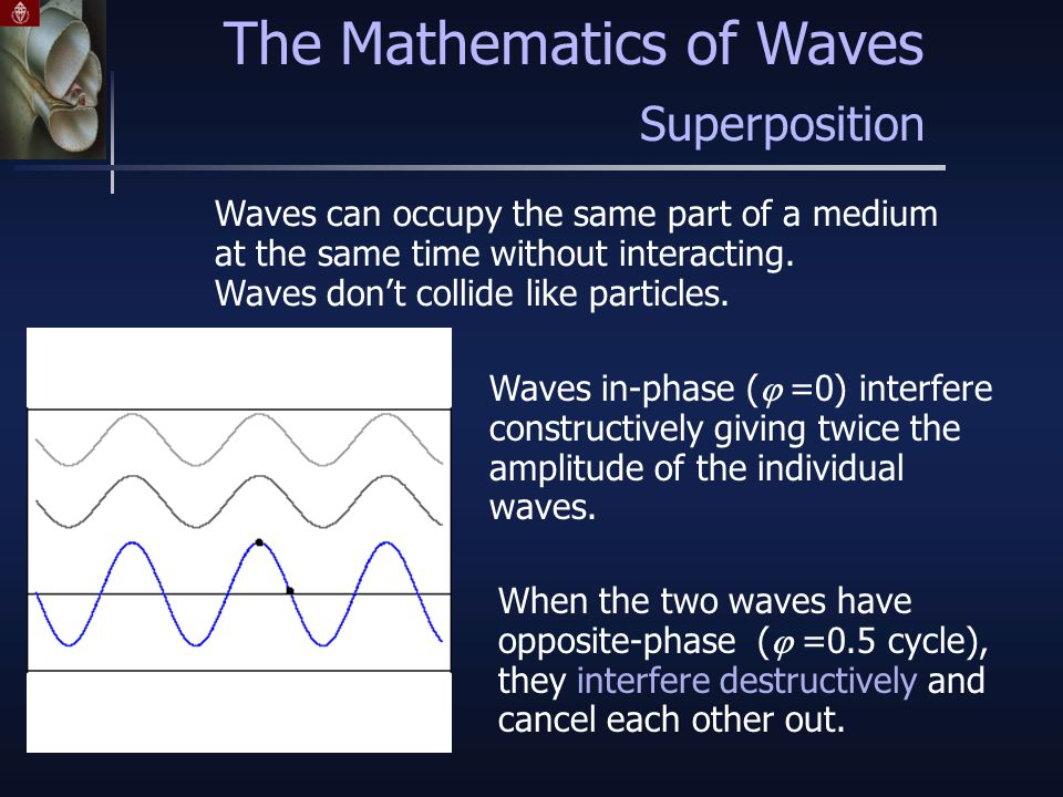 The Mathematics of Waves Superposition Waves can occupy the same part of a medium at the same time without interacting.
