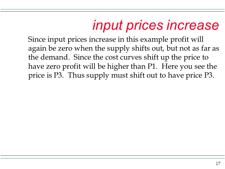 17 input prices increase Since input prices increase in this example profit will again be zero when the supply shifts out, but not as far as the deman