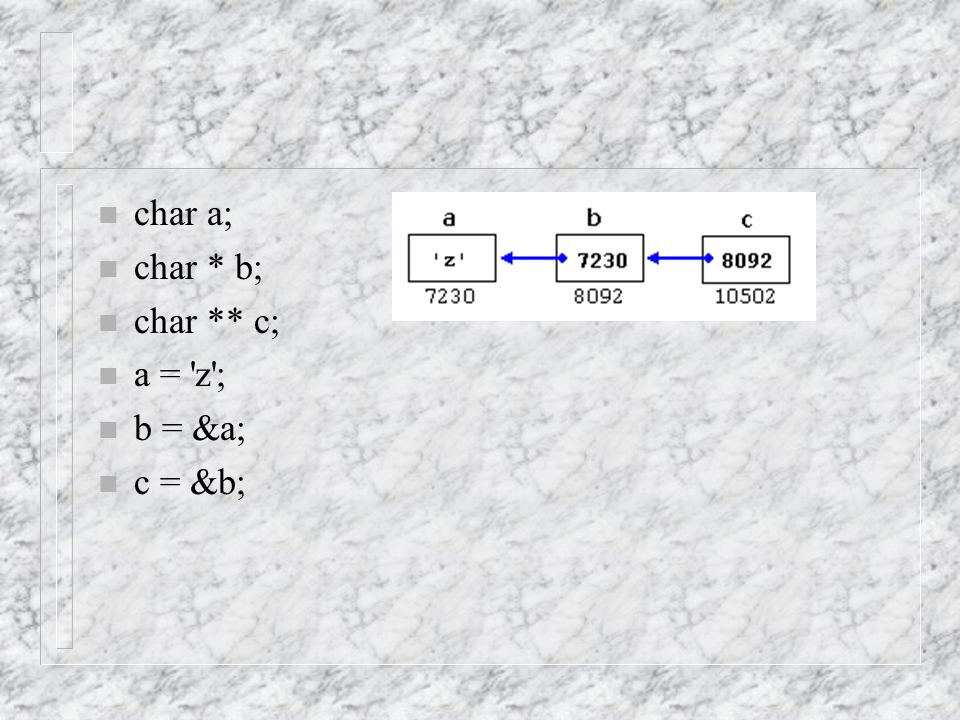 n char a; n char * b; n char ** c; n a = z ; n b = &a; n c = &b;