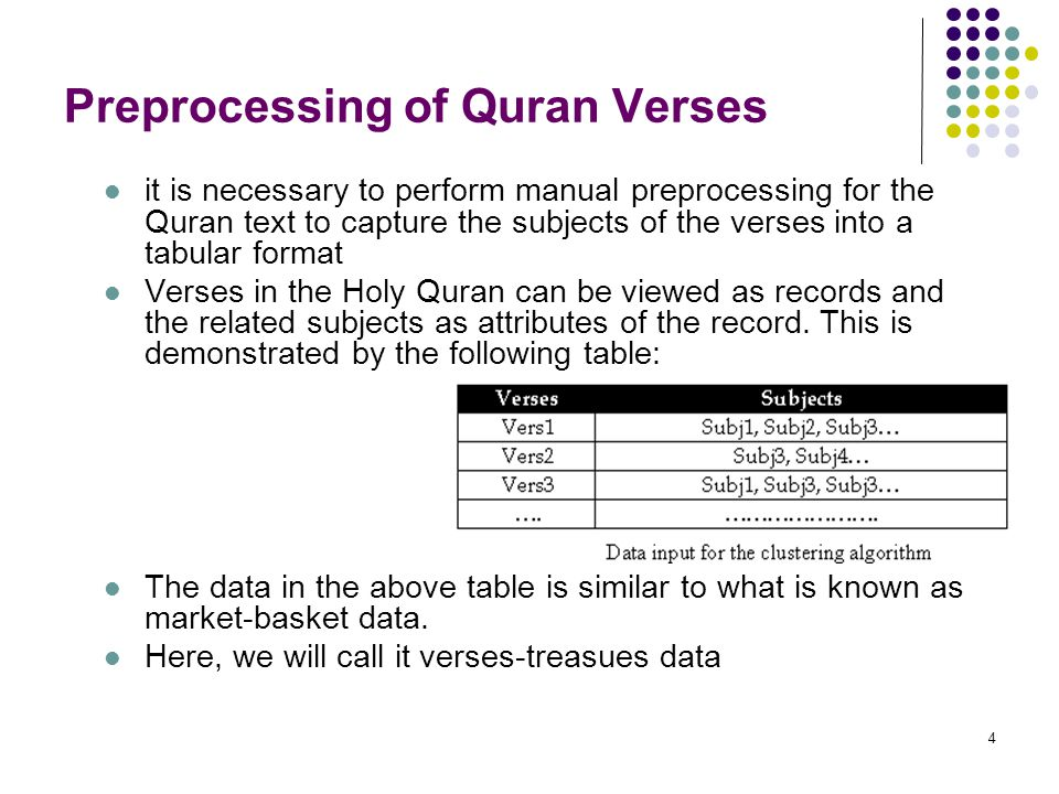 4 Preprocessing of Quran Verses it is necessary to perform manual preprocessing for the Quran text to capture the subjects of the verses into a tabula