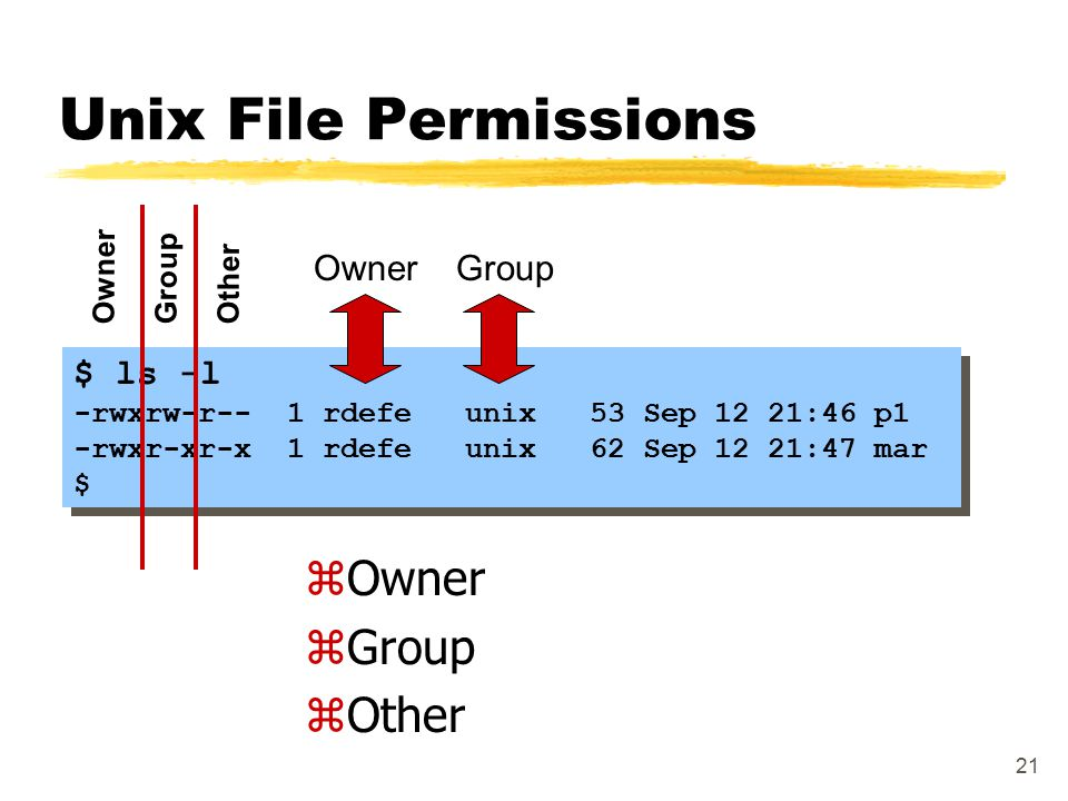 21 Unix File Permissions $ ls -l -rwxrw-r-- 1 rdefe unix 53 Sep 12 21:46 p1 -rwxr-xr-x 1 rdefe unix 62 Sep 12 21:47 mar $ $ ls -l -rwxrw-r-- 1 rdefe unix 53 Sep 12 21:46 p1 -rwxr-xr-x 1 rdefe unix 62 Sep 12 21:47 mar $ OwnerGroup zOwner zGroup zOther OwnerGroupOther