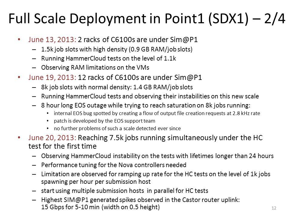 Full Scale Deployment in Point1 (SDX1) – 2/4 June 13, 2013: 2 racks of C6100s are under Sim@P1 – 1.5k job slots with high density (0.9 GB RAM/job slot