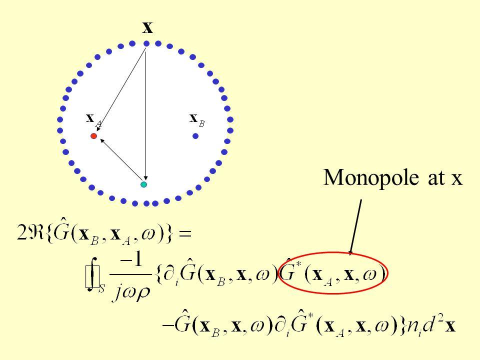 Monopole at x