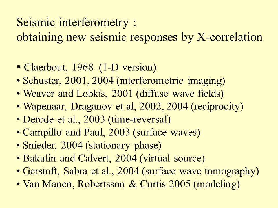 Rayleigh's reciprocity theorem: