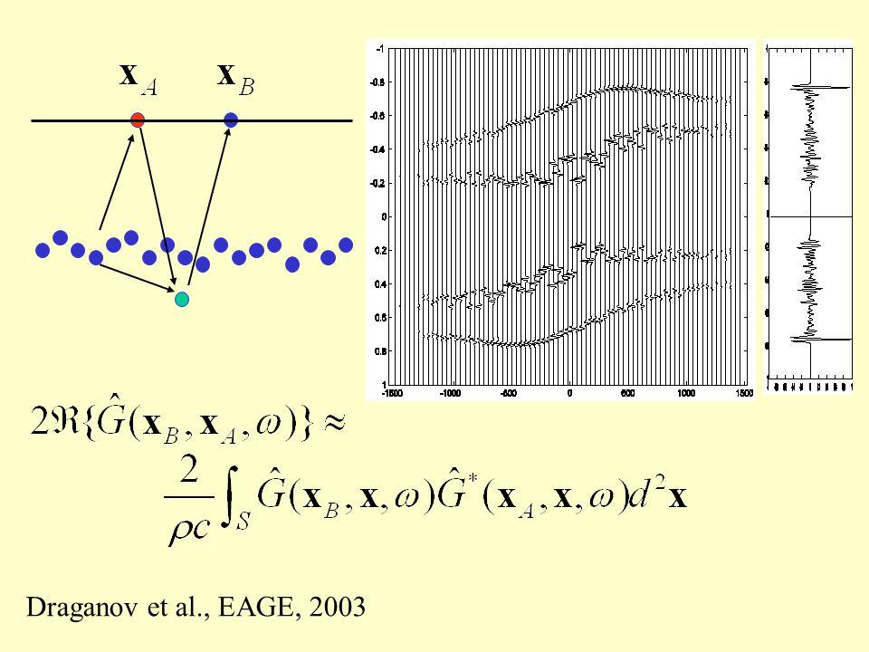 Draganov et al., EAGE, 2003