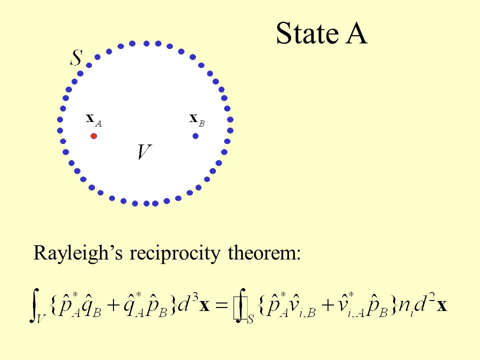 Rayleigh's reciprocity theorem: State B