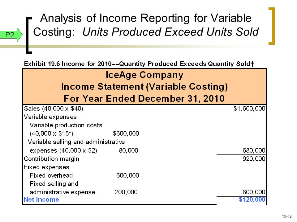 Analysis of Income Reporting for Variable Costing: Units Produced Exceed Units Sold P2 19-19
