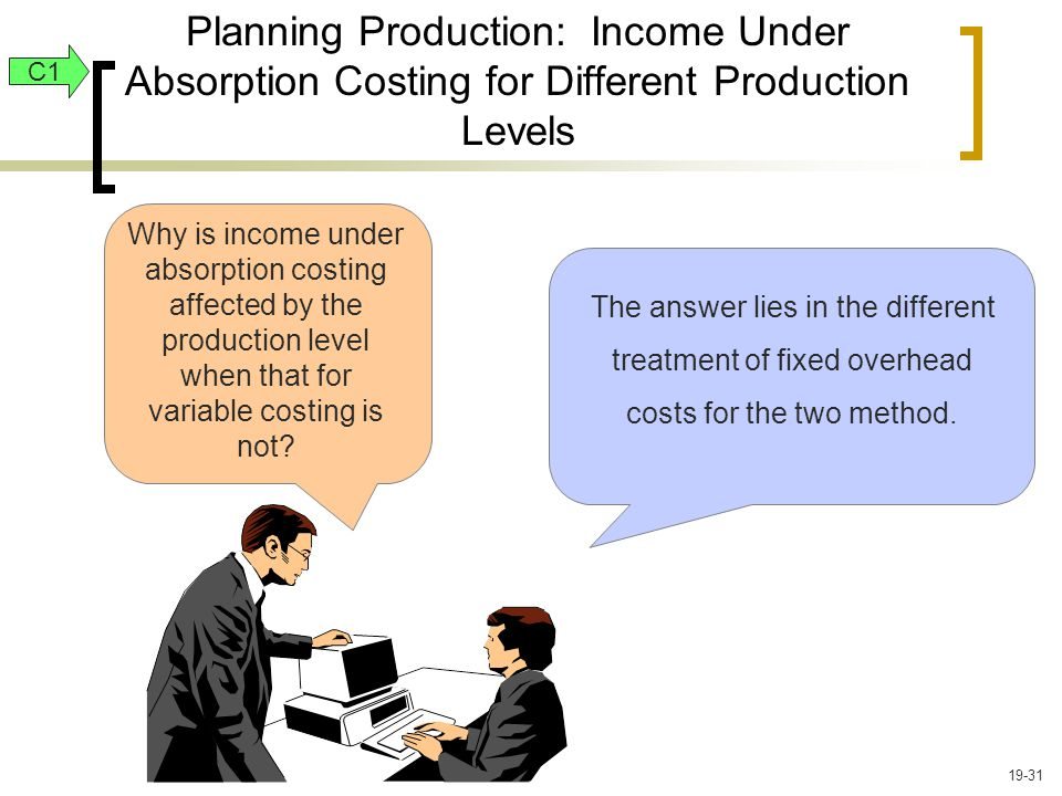 Planning Production: Income Under Absorption Costing for Different Production Levels C1 Why is income under absorption costing affected by the production level when that for variable costing is not.