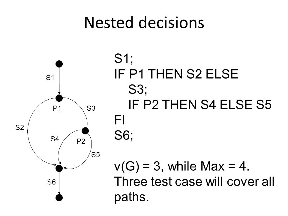 Nested decisions P1 P2 S5 S4 S6 S3 S2 S1 S1; IF P1 THEN S2 ELSE S3; IF P2 THEN S4 ELSE S5 FI S6; v(G) = 3, while Max = 4.