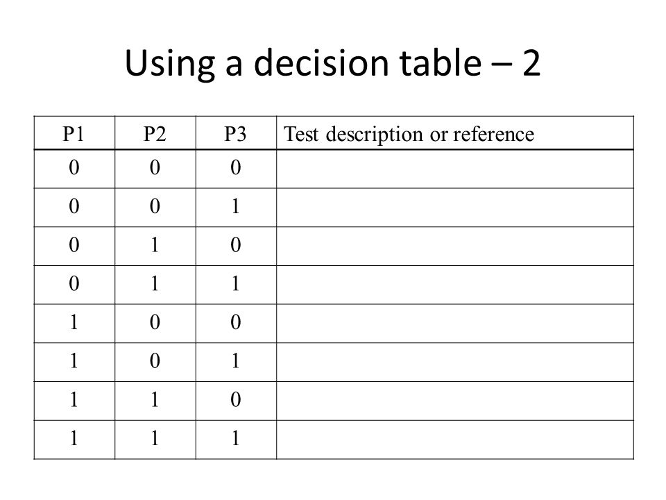 Using a decision table – 2 P1P2P3Test description or reference 000 001 010 011 100 101 110 111