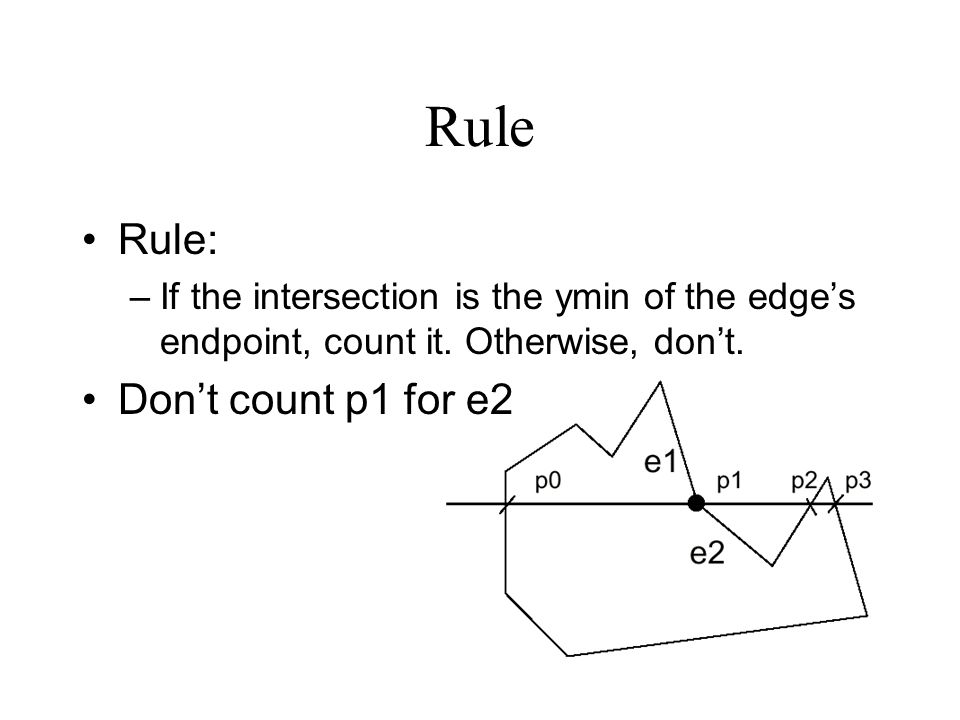 Rule Rule: –If the intersection is the ymin of the edge's endpoint, count it.