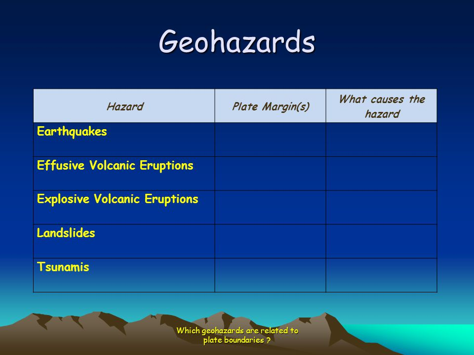 Geohazards Which geohazards are related to plate boundaries .