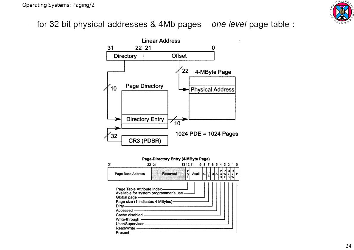 Operating Systems: Paging/2 24 –for 32 bit physical addresses & 4Mb pages – one level page table :