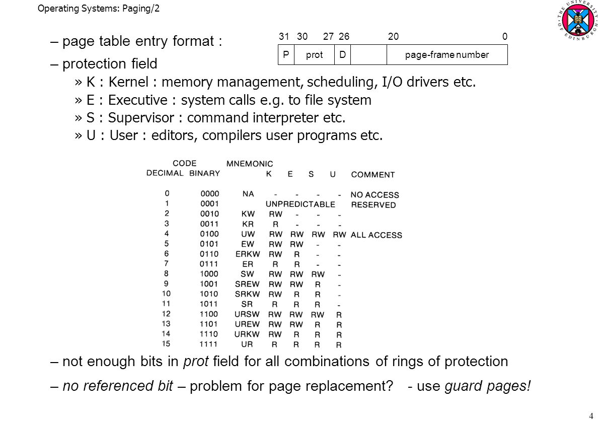 Operating Systems: Paging/2 5 –Translation of System Space Addresses : –uses conventional single level page table in physical memory »using a System Base Register (SBR) for page table base address »and a System Length Register (SLR) for page table length