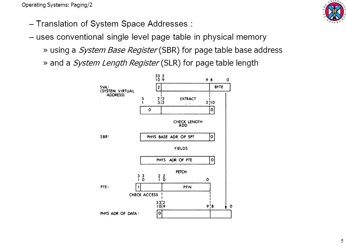 Operating Systems: Paging/2 6 –Translation of P0 region - two level page table : »P0 Base Register (P0BR) contains base address of P0 page table in system space –first level translation produces a virtual address of the desired page table entry –second level translation uses system space translation mechanism –page containing this address i.e.