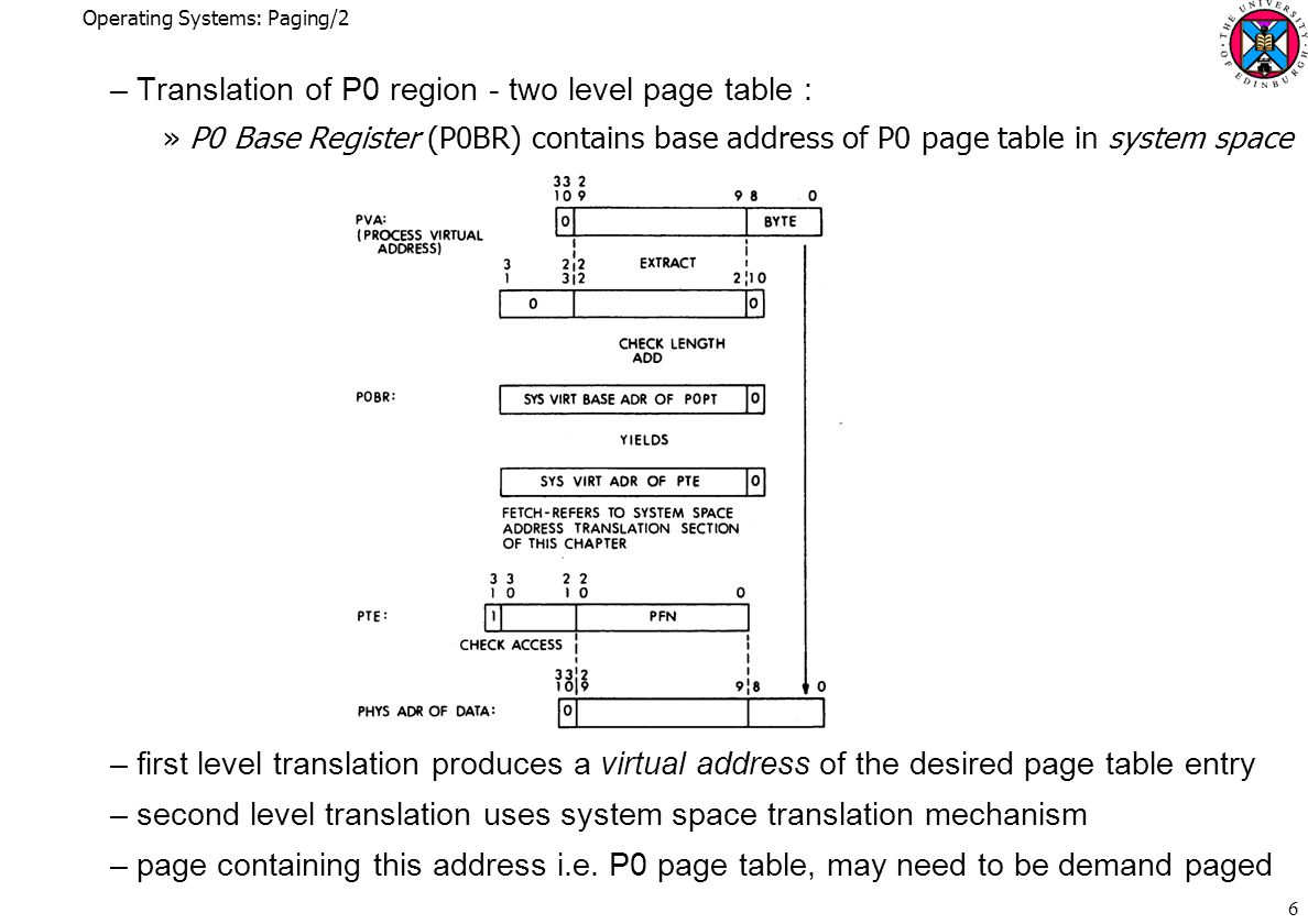 Operating Systems: Paging/2 7 –Translation of P1 addresses – almost same as P0 addresses : »P1 Base Register (P1BR) contains base address of P1 page table –P1 space used for stack and grows downwards from top »P1 page table used from top down also + length check from top end »P1BR contents could just be in P1 space, as long as part of page table in use is still in System space