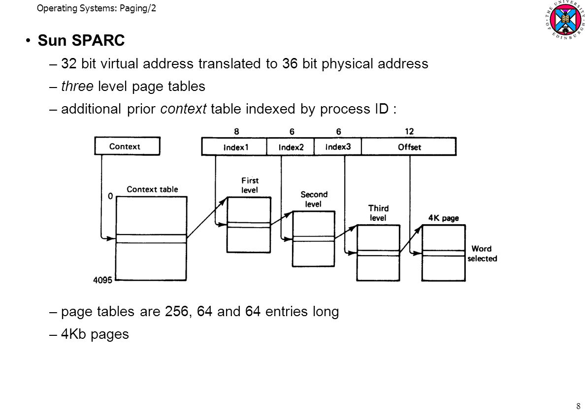 Operating Systems: Paging/2 8 Sun SPARC –32 bit virtual address translated to 36 bit physical address –three level page tables –additional prior context table indexed by process ID : –page tables are 256, 64 and 64 entries long –4Kb pages