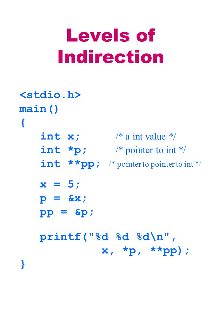 Levels of Indirection main() { int x; /* a int value */ int *p; /* pointer to int */ int **pp; /* pointer to pointer to int */ x = 5; p = &x; pp = &p; printf( %d %d %d\n , x, *p, **pp); }